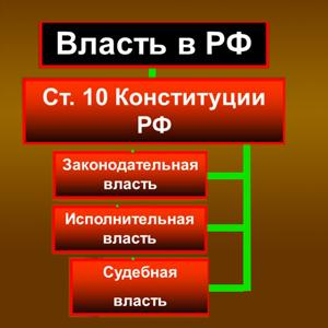 Органы власти Тарумовки
